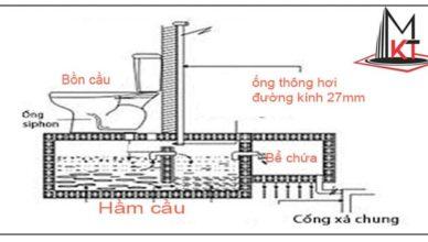 ong-hoi-bon-cau